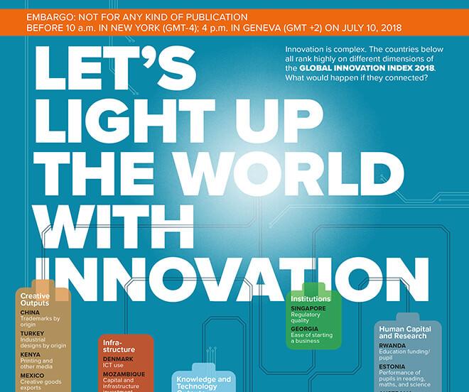 infographics global innovation index